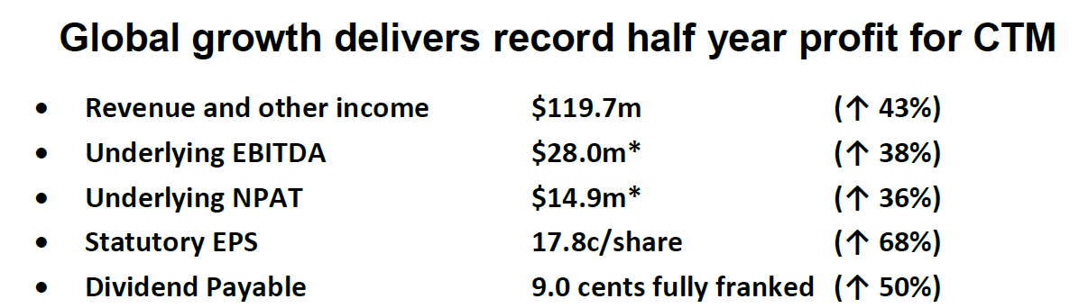 Media release snippet half year results