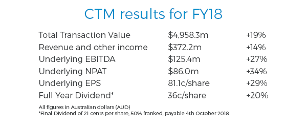 CTM FY18 Full Year Results